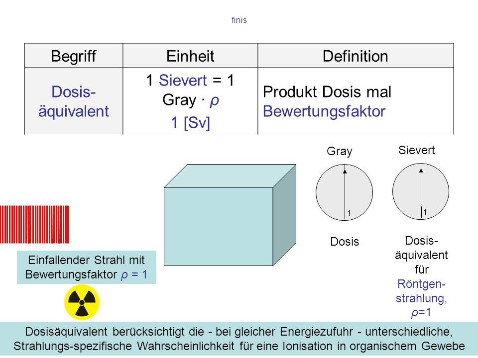 Agrar, Forst & Kommune Warnung Vor Nicht Ionisierender Strahlung Suche Nach FlüGen W005 Warnzeichenaufkleber Schilder & Aufkleber