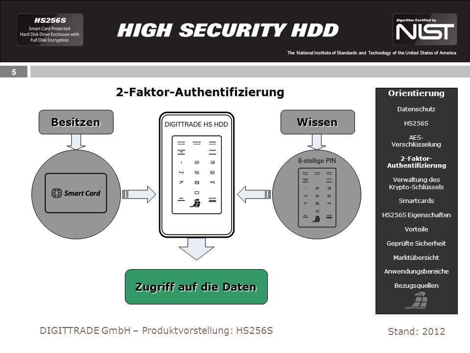 2-Faktor-Authentifizierung