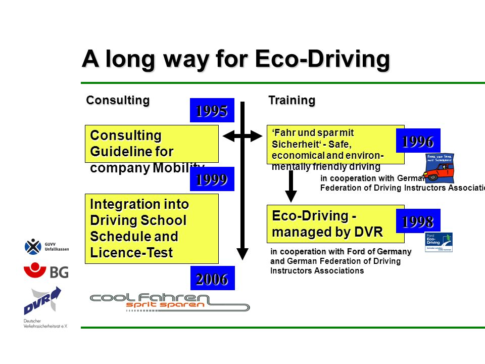 A long way for Eco-Driving