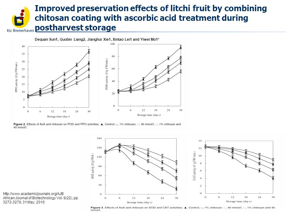 Improved preservation effects of litchi fruit by combining chitosan coating with ascorbic acid treatment during postharvest storage