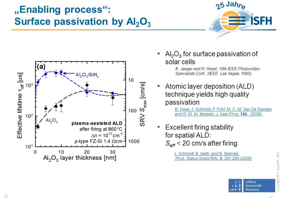 """Enabling process : Surface passivation by Al2O3"
