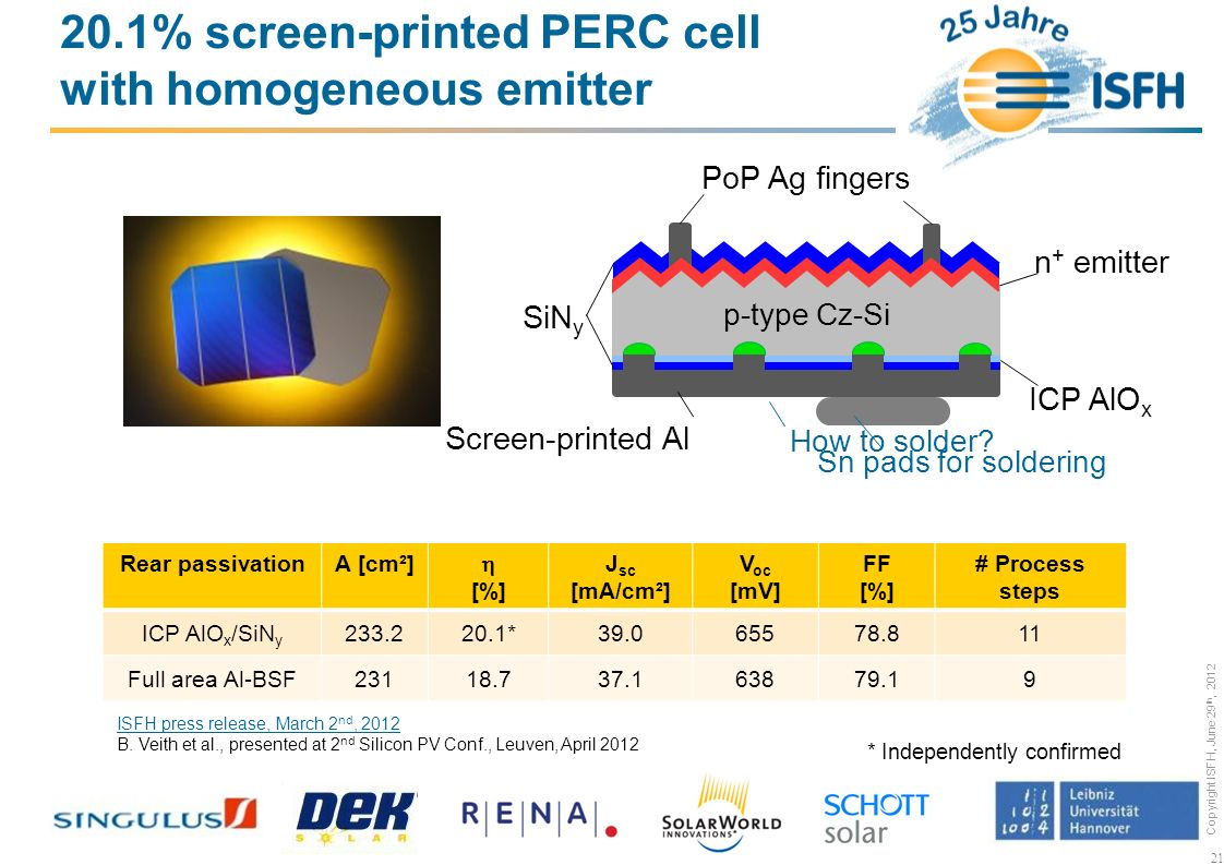 20.1% screen-printed PERC cell with homogeneous emitter