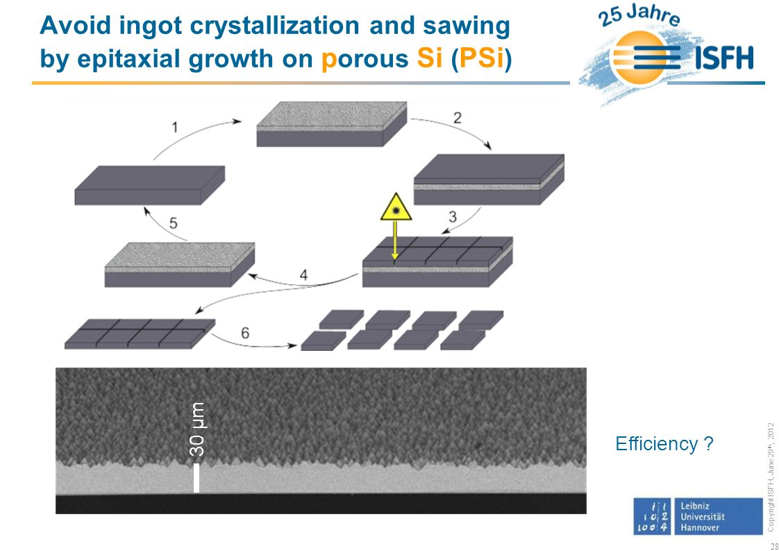 Avoid ingot crystallization and sawing by epitaxial growth on porous Si (PSi)