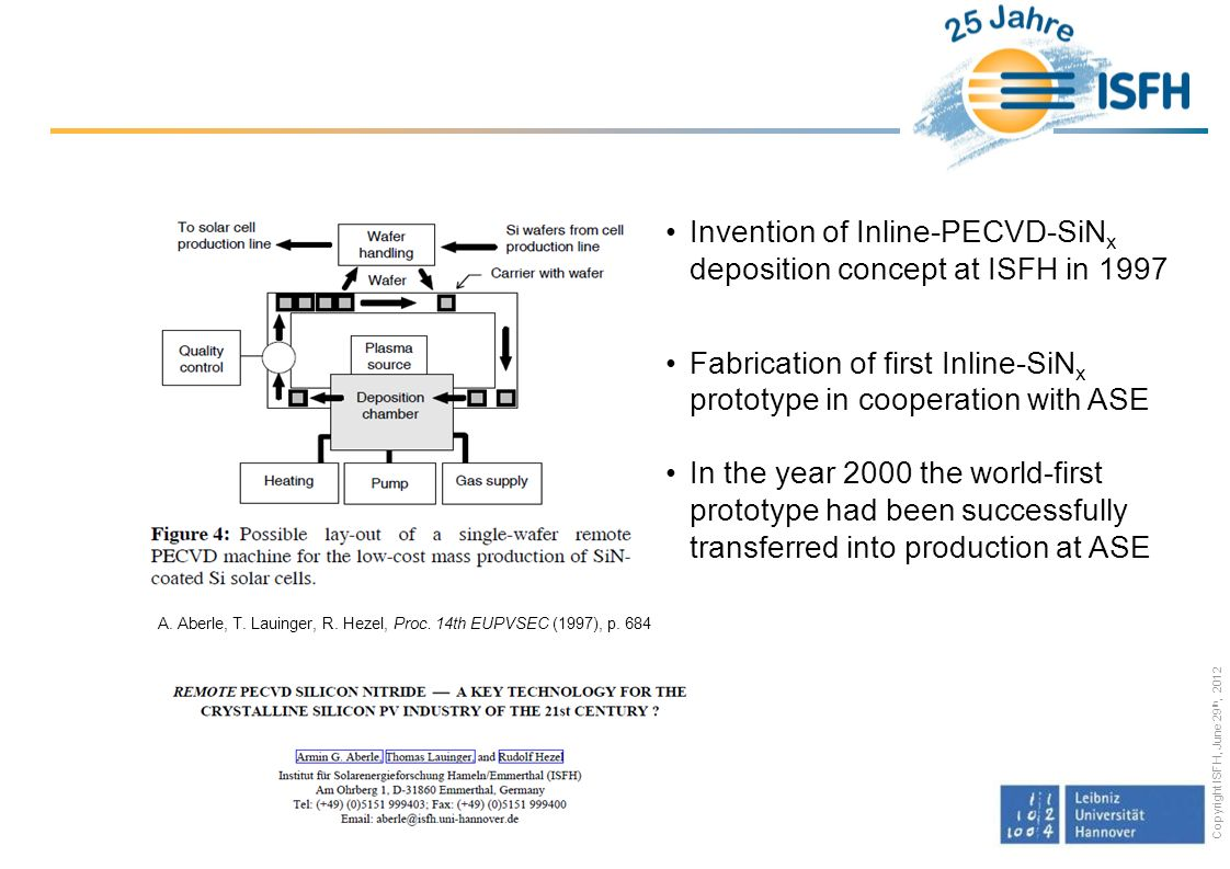 Invention of Inline-PECVD-SiNx deposition concept at ISFH in 1997