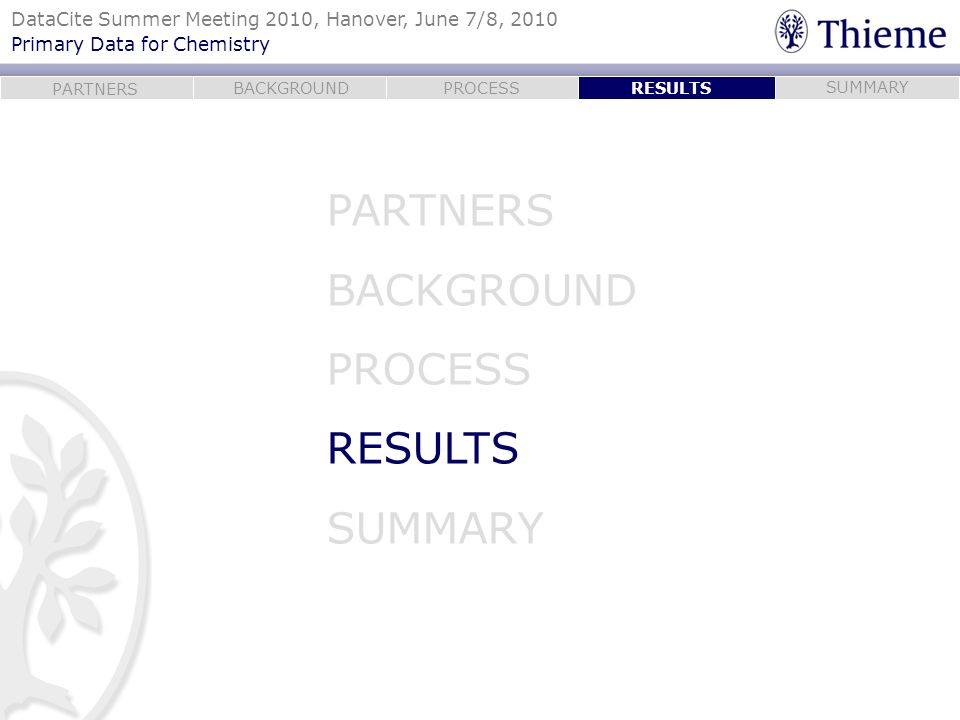 RESULTS PARTNERS BACKGROUND PROCESS RESULTS SUMMARY