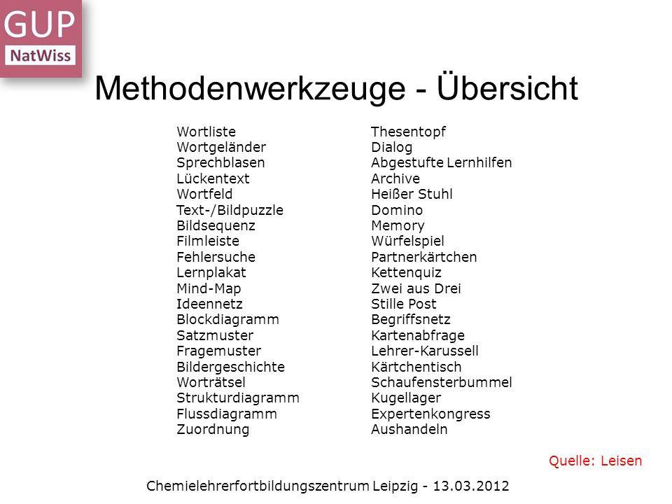 Beste Multiplikator Blockdiagramm Zeitgenössisch - Elektrische ...