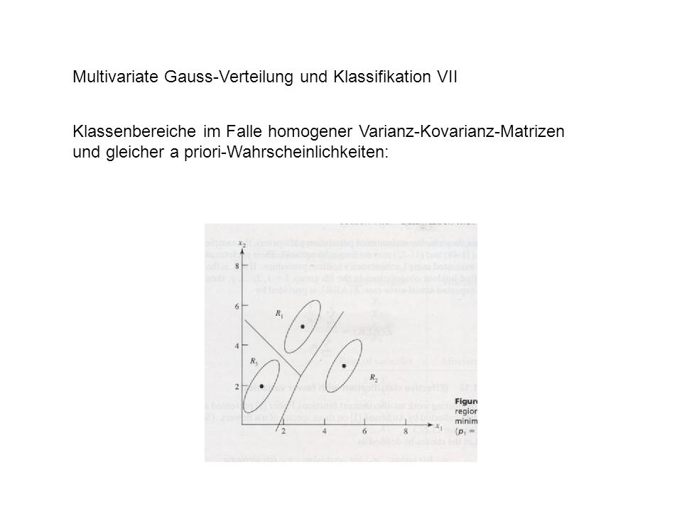 Multivariate Gauss-Verteilung und Klassifikation VII