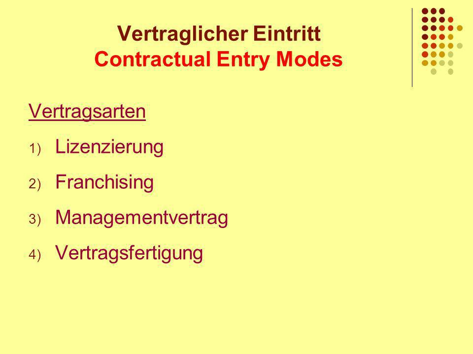 Vertraglicher Eintritt Contractual Entry Modes