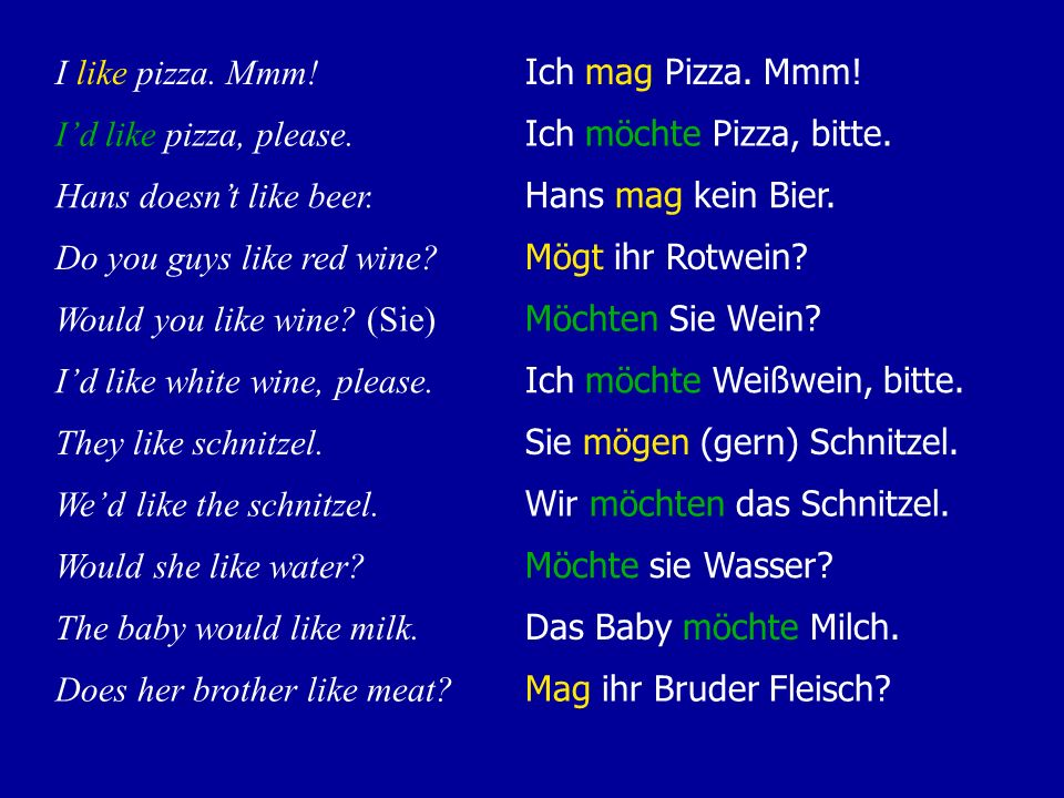 I like pizza. Mmm! Ich mag Pizza. Mmm! I'd like pizza, please. Ich möchte Pizza, bitte. Hans doesn't like beer.
