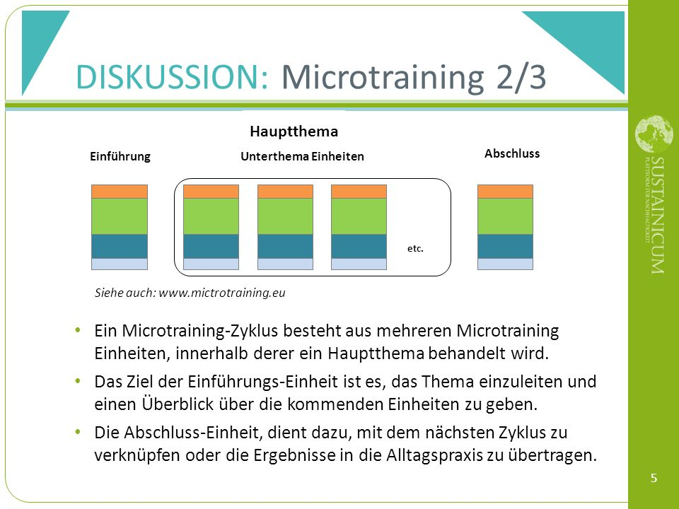 DISKUSSION: Microtraining 2/3