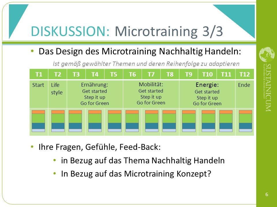 DISKUSSION: Microtraining 3/3