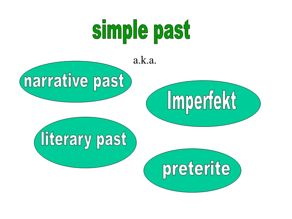 simple past a.k.a. narrative past Imperfekt literary past preterite