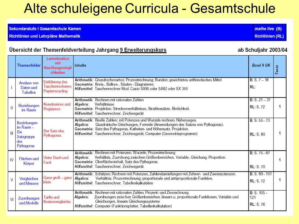 Gemütlich Konstruieren Gleichungen Arbeitsblatt Fotos - Super Lehrer ...