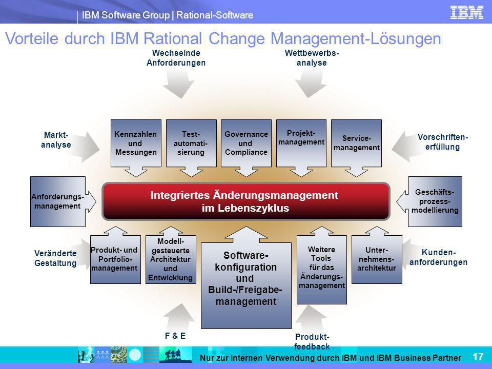 Vorteile durch IBM Rational Change Management-Lösungen