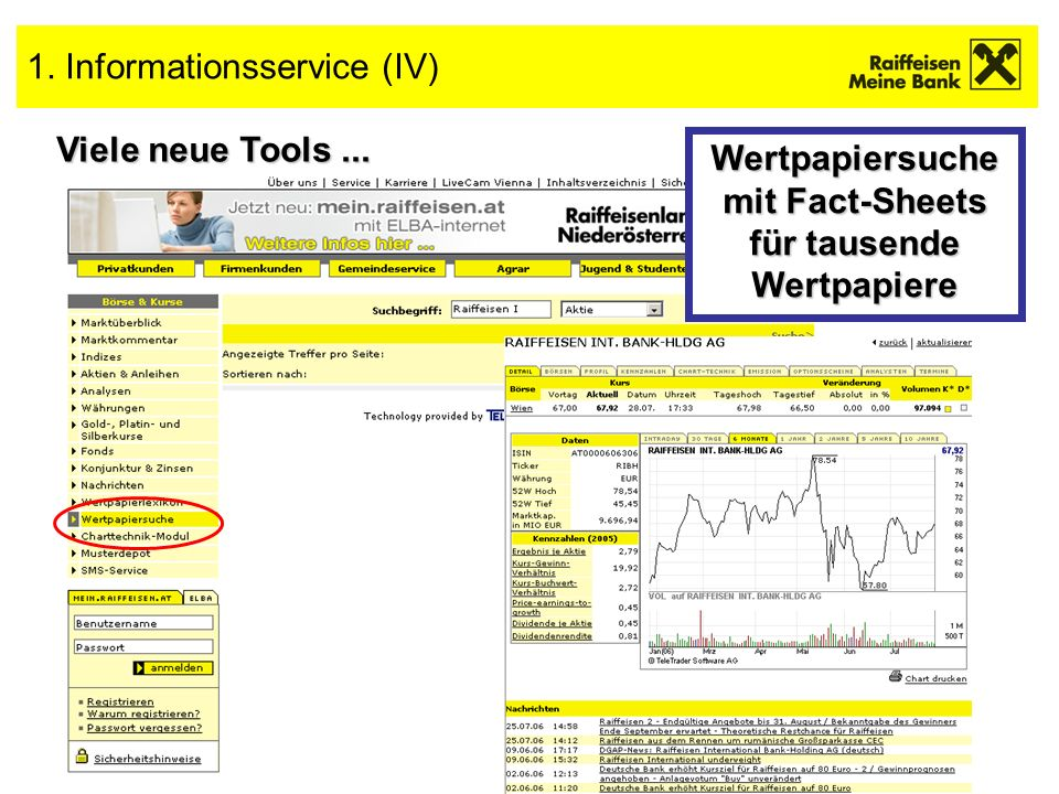 1. Informationsservice (IV)