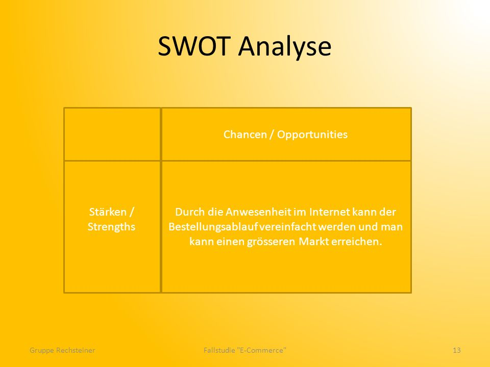 SWOT Analyse Chancen / Opportunities Stärken / Strengths