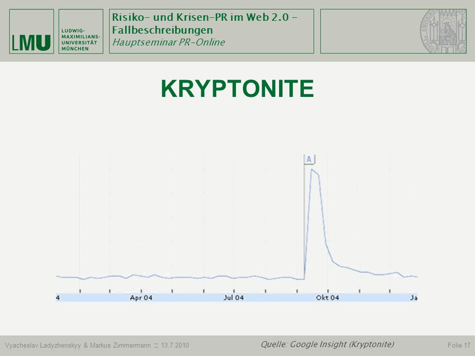 Quelle: Google Insight (Kryptonite)