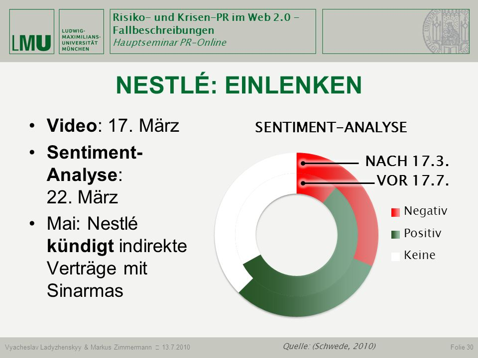Nestlé: Einlenken Video: 17. März Sentiment-Analyse: 22. März
