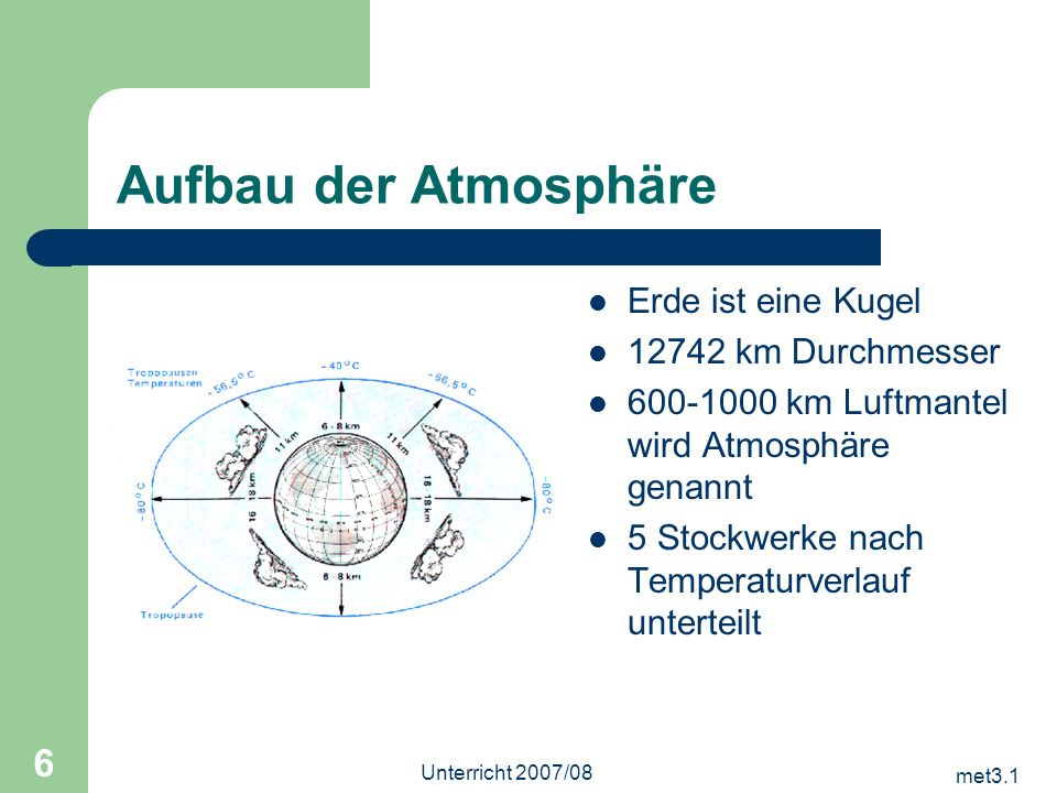 Meteorologie 3.1 Grundlagen. Meteorologie 3.1 Grundlagen. - ppt ...