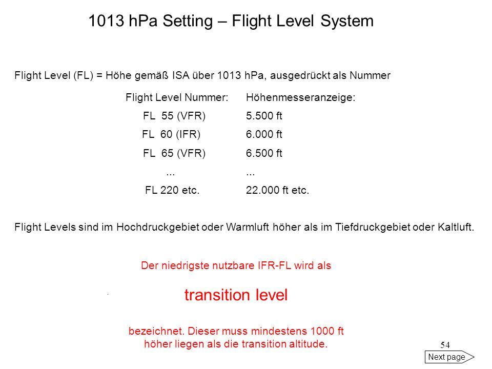 1013 hPa Setting – Flight Level System