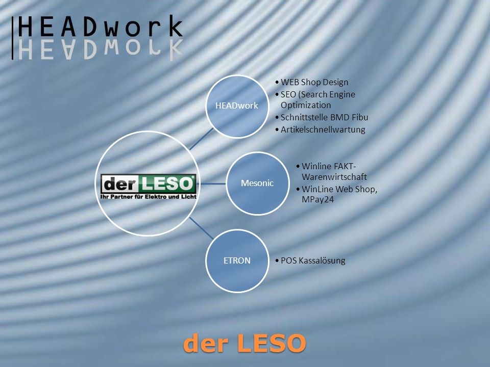 der LESO HEADwork WEB Shop Design SEO (Search Engine Optimization