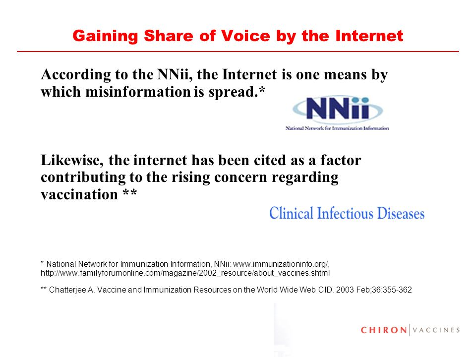 Gaining Share of Voice by the Internet