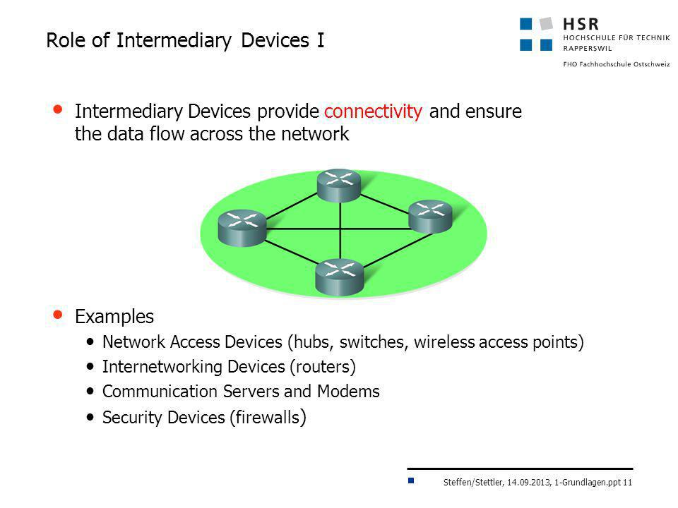 Role of Intermediary Devices I