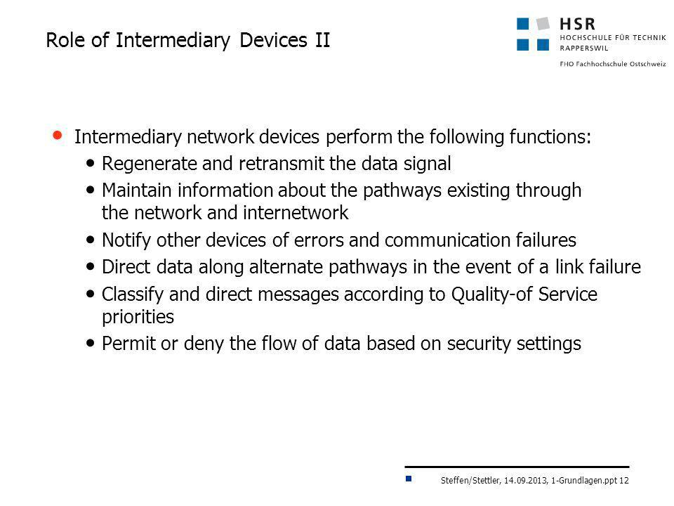 Role of Intermediary Devices II