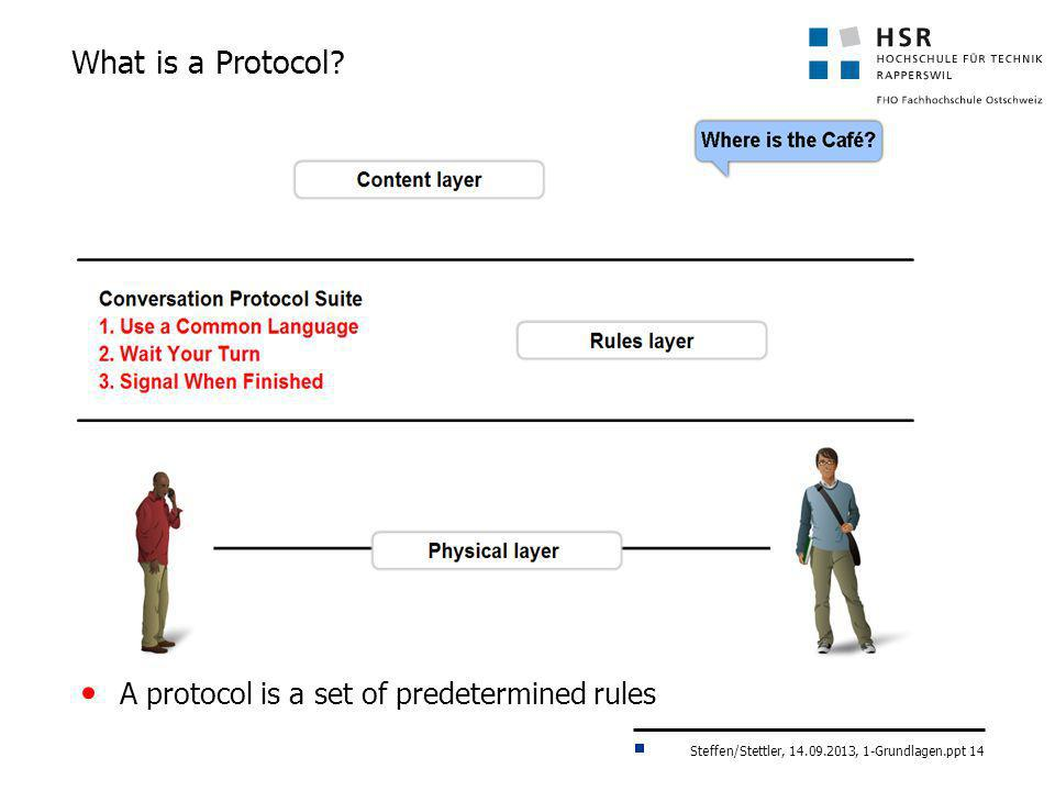 What is a Protocol A protocol is a set of predetermined rules