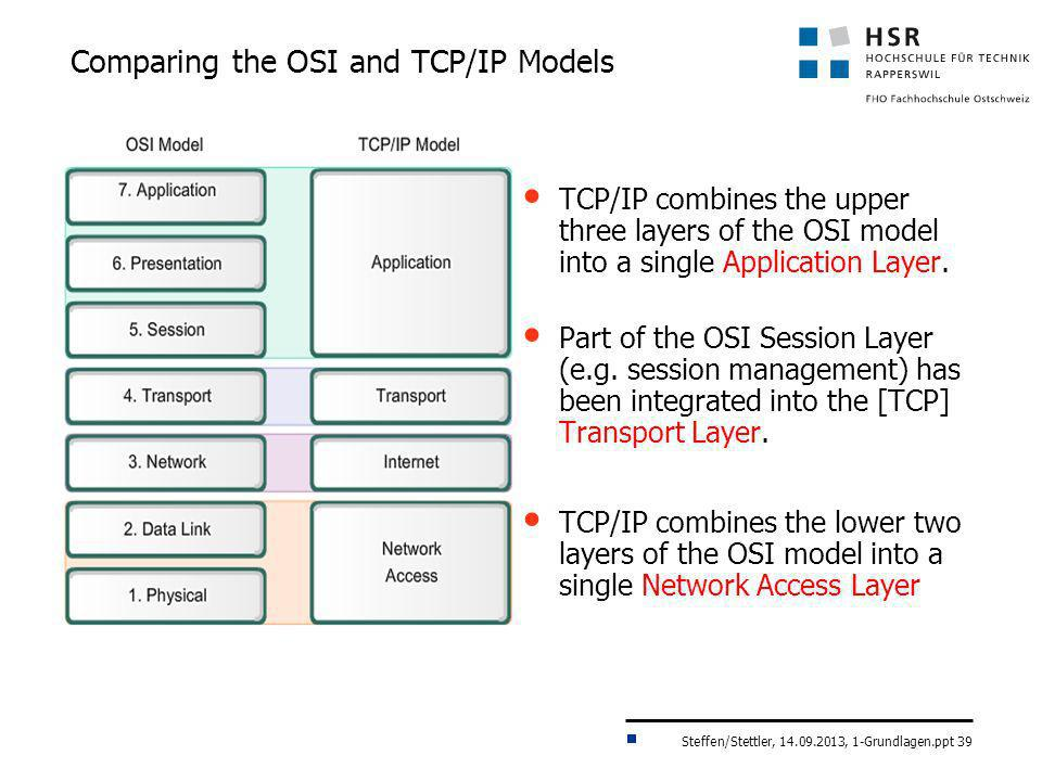 Comparing the OSI and TCP/IP Models