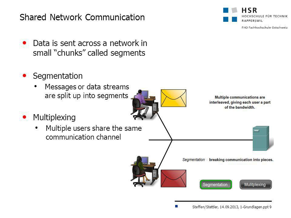 Shared Network Communication