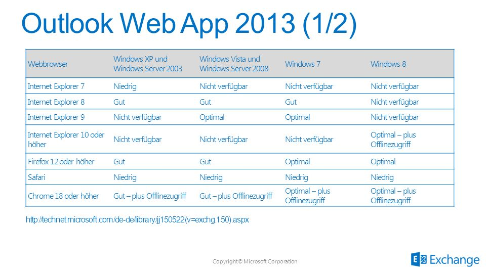 Outlook Web App 2013 (1/2) Webbrowser