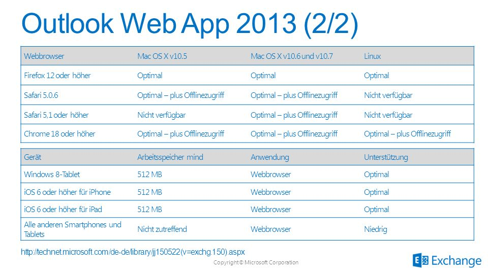 Outlook Web App 2013 (2/2) Webbrowser Mac OS X v10.5