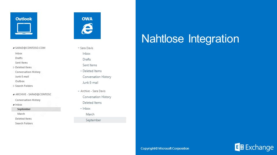Microsoft Exchange 3/28/2017. Outlook. OWA. Nahtlose Integration.