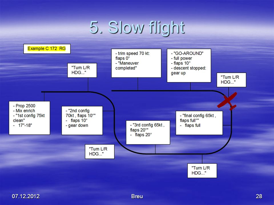 5. Slow flight 07.12.2012 Breu