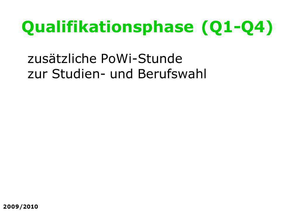 Qualifikationsphase (Q1-Q4)