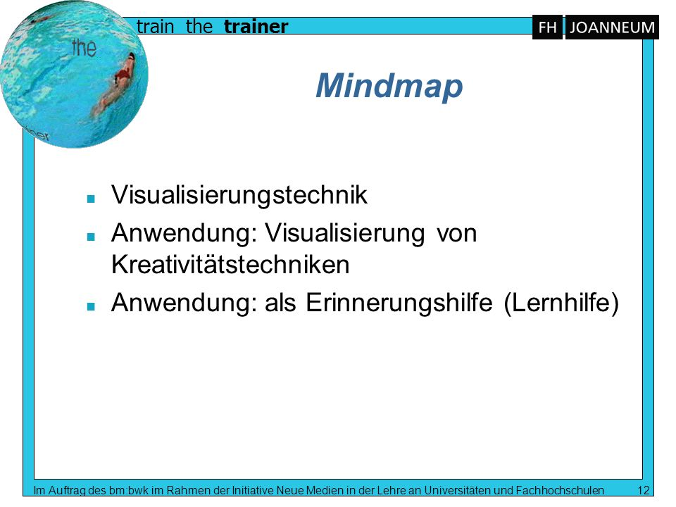Mindmap Visualisierungstechnik