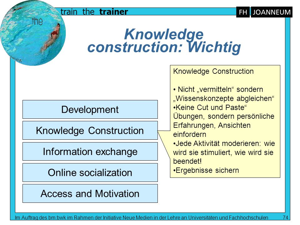 Knowledge construction: Wichtig