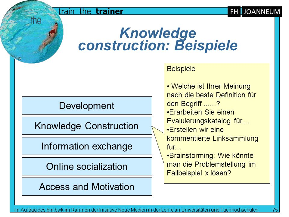 Knowledge construction: Beispiele