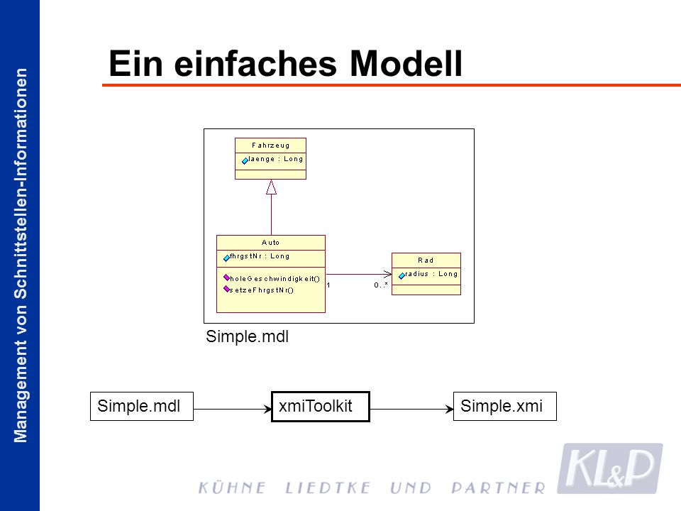 Ein einfaches Modell Simple.mdl Simple.mdl xmiToolkit Simple.xmi