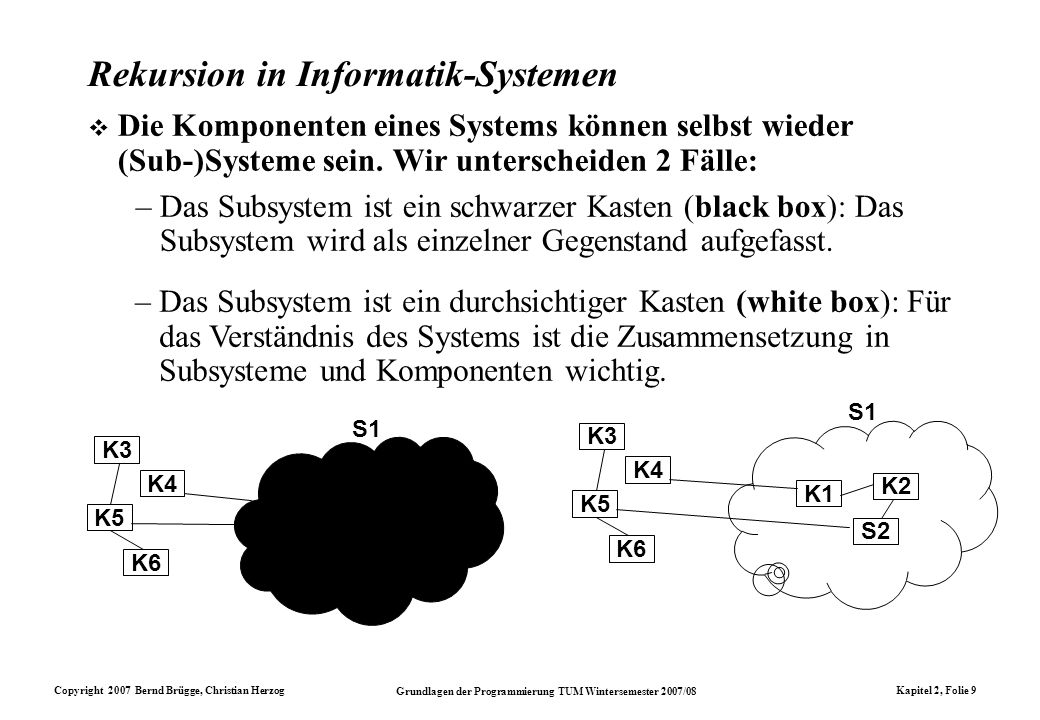 Rekursion in Informatik-Systemen