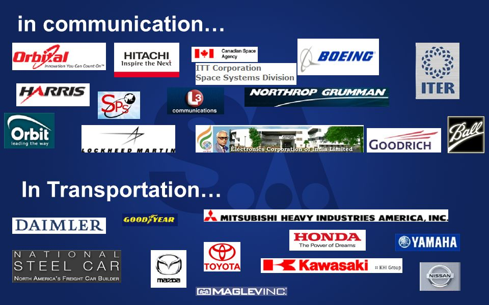 in communication… In Transportation…