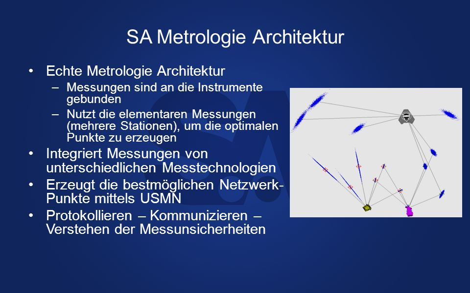 SA Metrologie Architektur