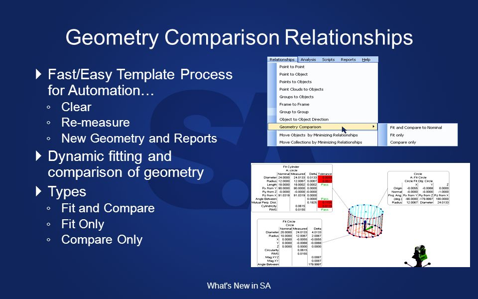 Geometry Comparison Relationships