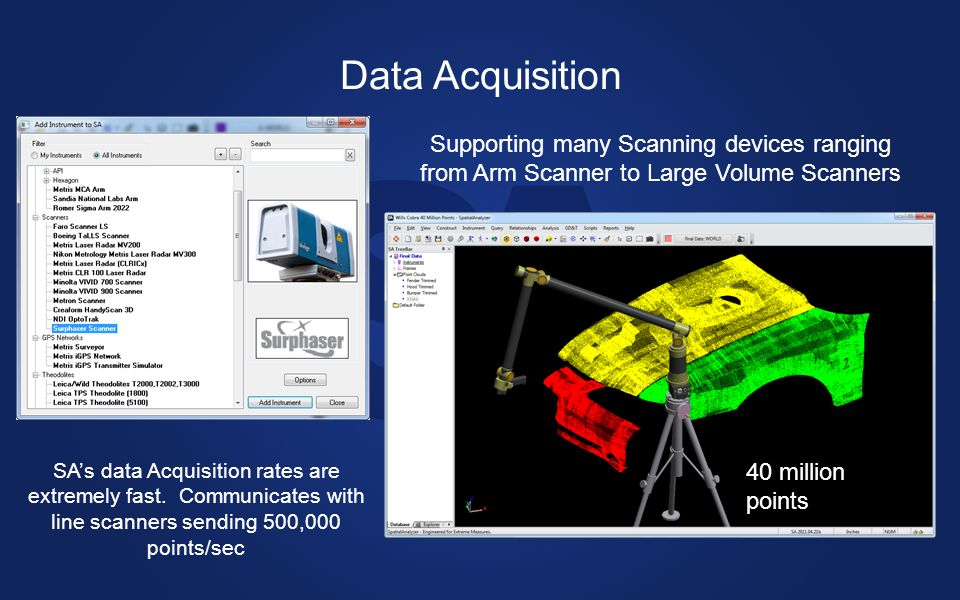 Data Acquisition Supporting many Scanning devices ranging from Arm Scanner to Large Volume Scanners.