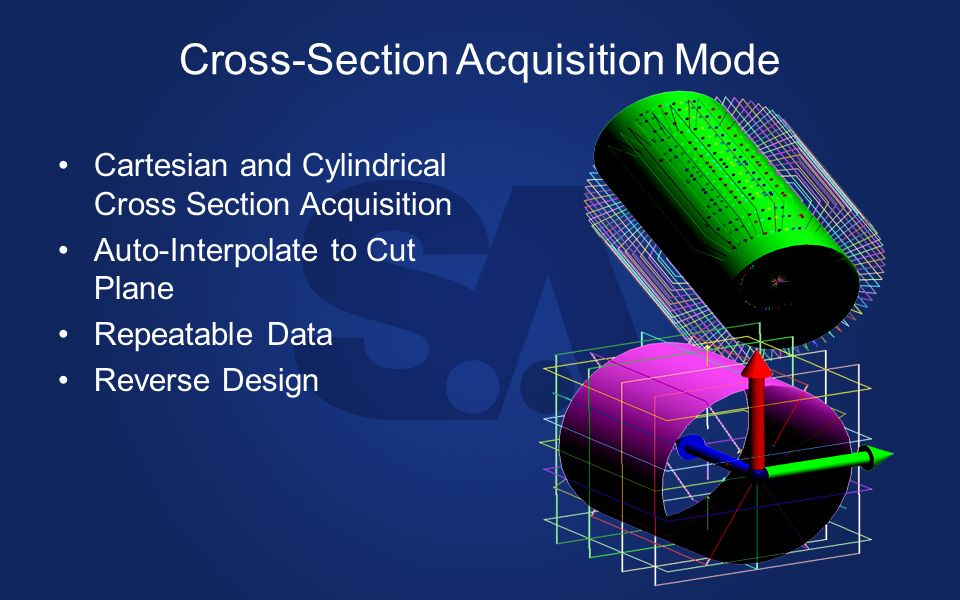 Cross-Section Acquisition Mode
