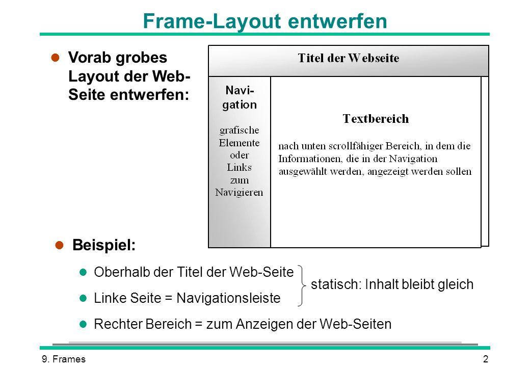 Was ist ein Frame? Frames teilen Browser-Fenster in rechteckige ...