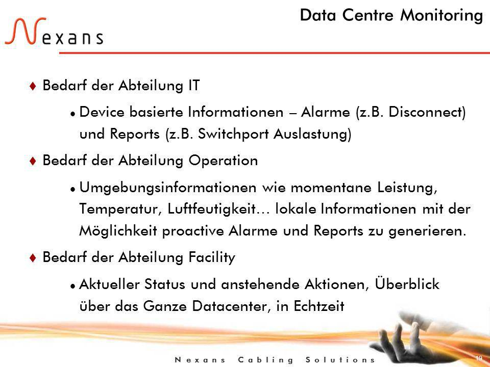 Data Centre Monitoring