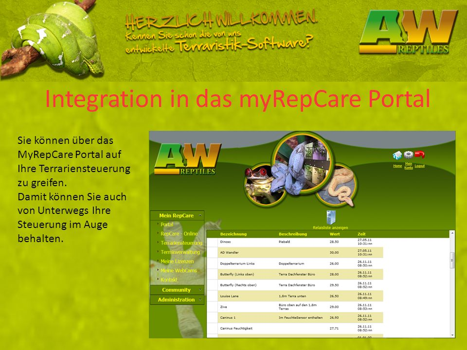 Integration in das myRepCare Portal