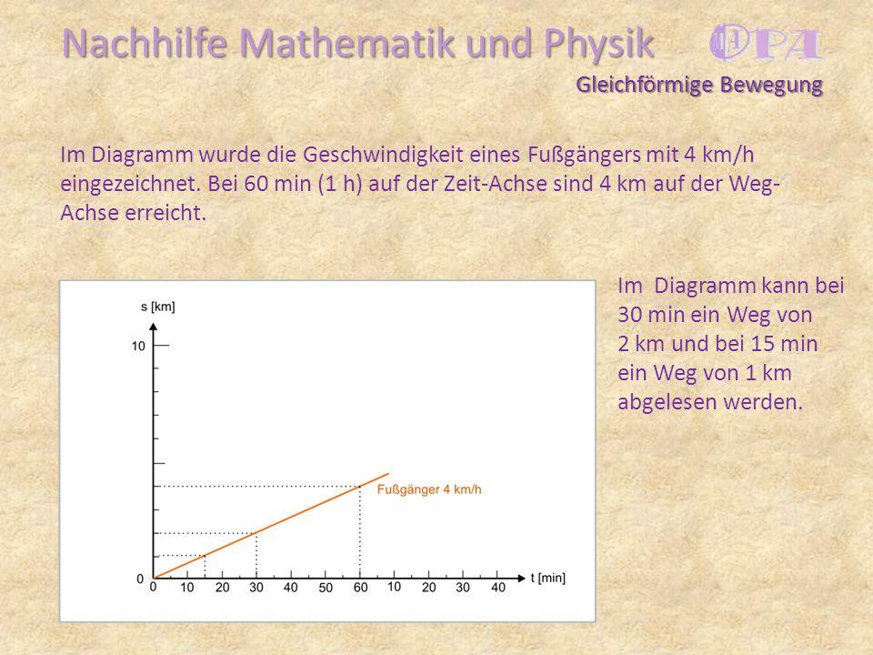 Erfreut Weg Diagramm Zwei Verkabelung Schaltfehler Zeitgenössisch ...